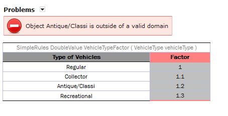 Validation for condition values